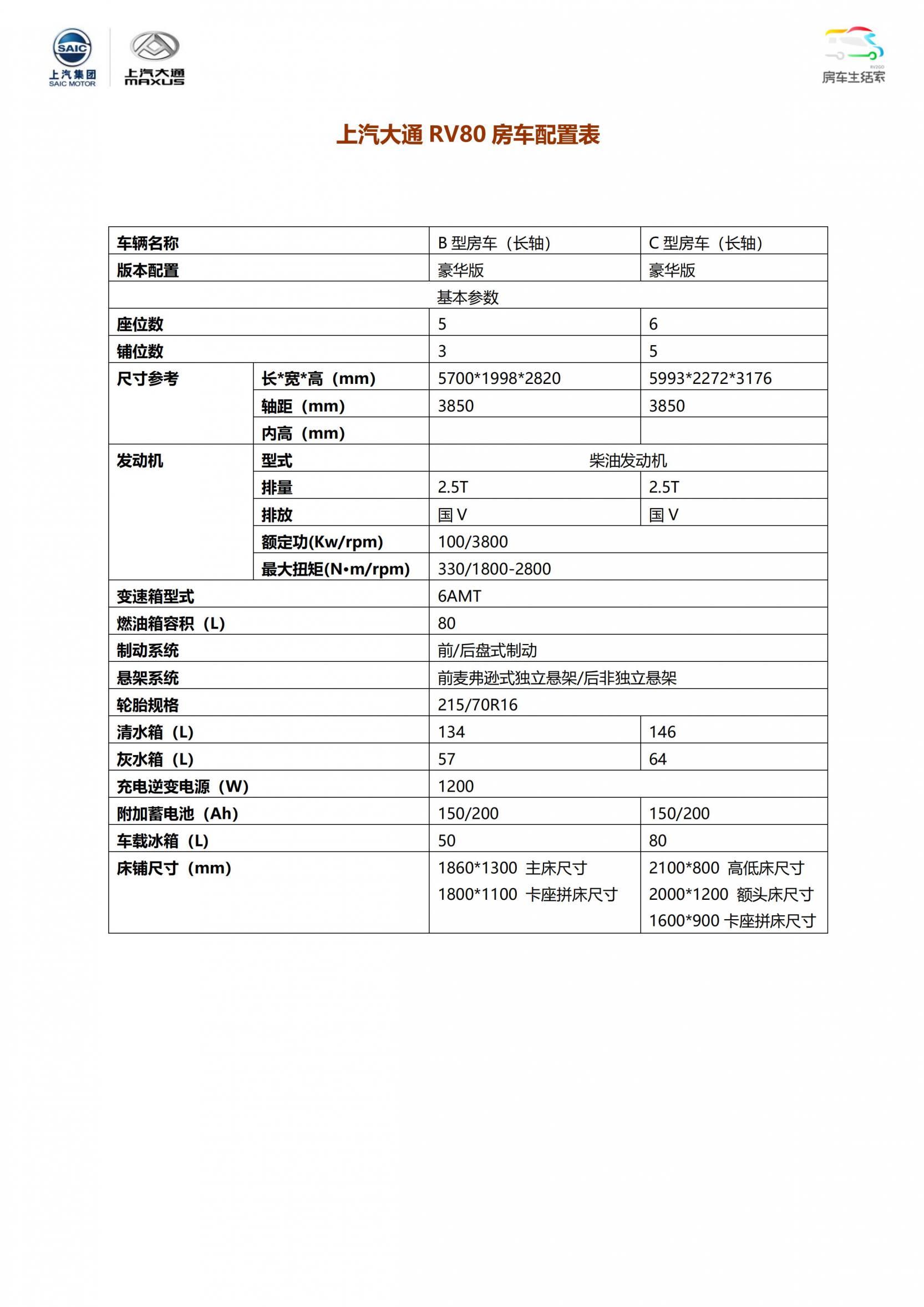 上汽大通房车-房车介绍(7)_03