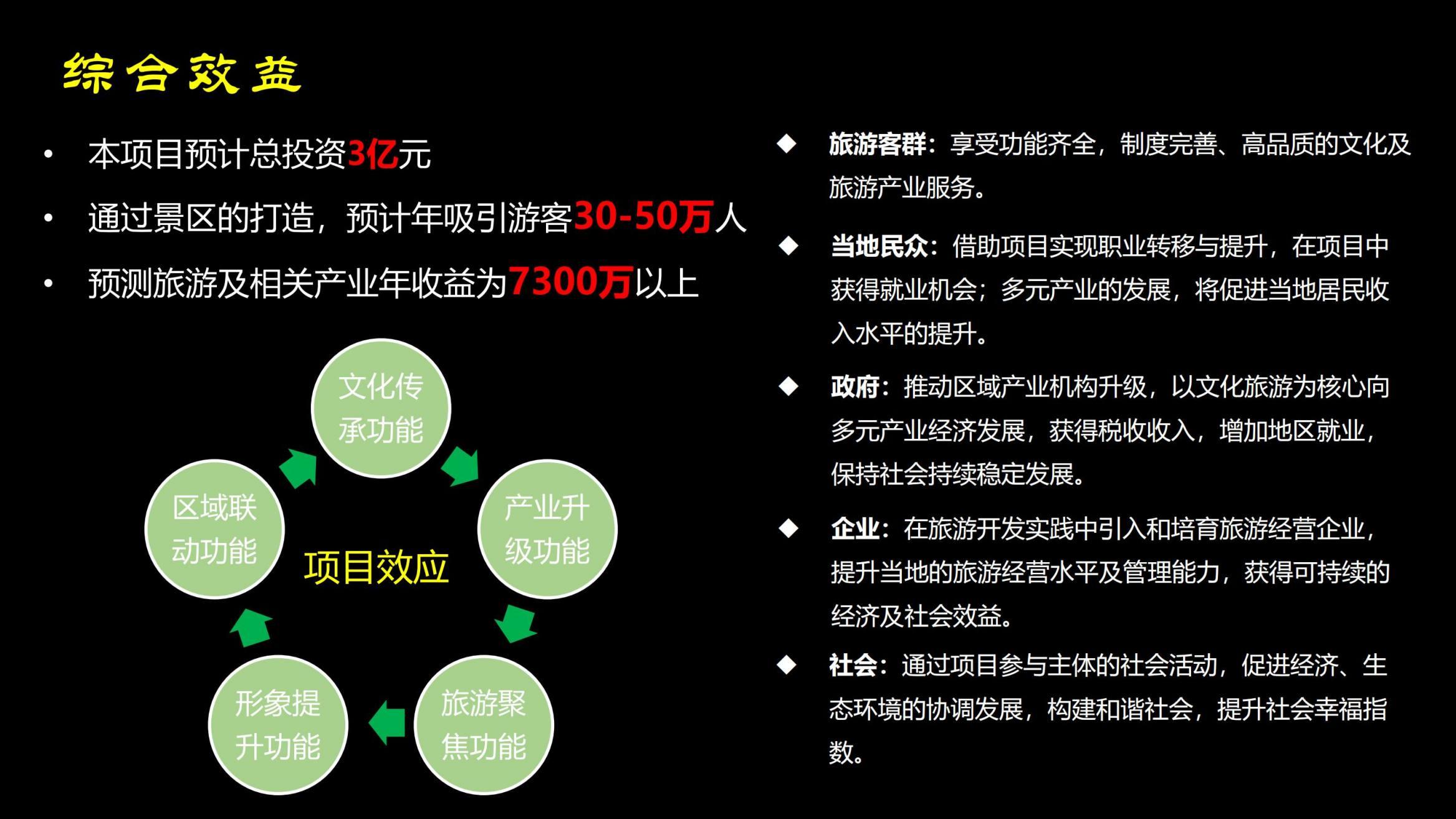 转龙项目概念规划 (2)