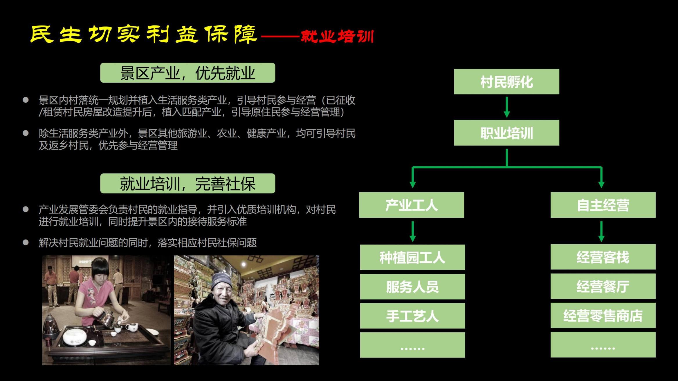 转龙项目概念规划 (6)