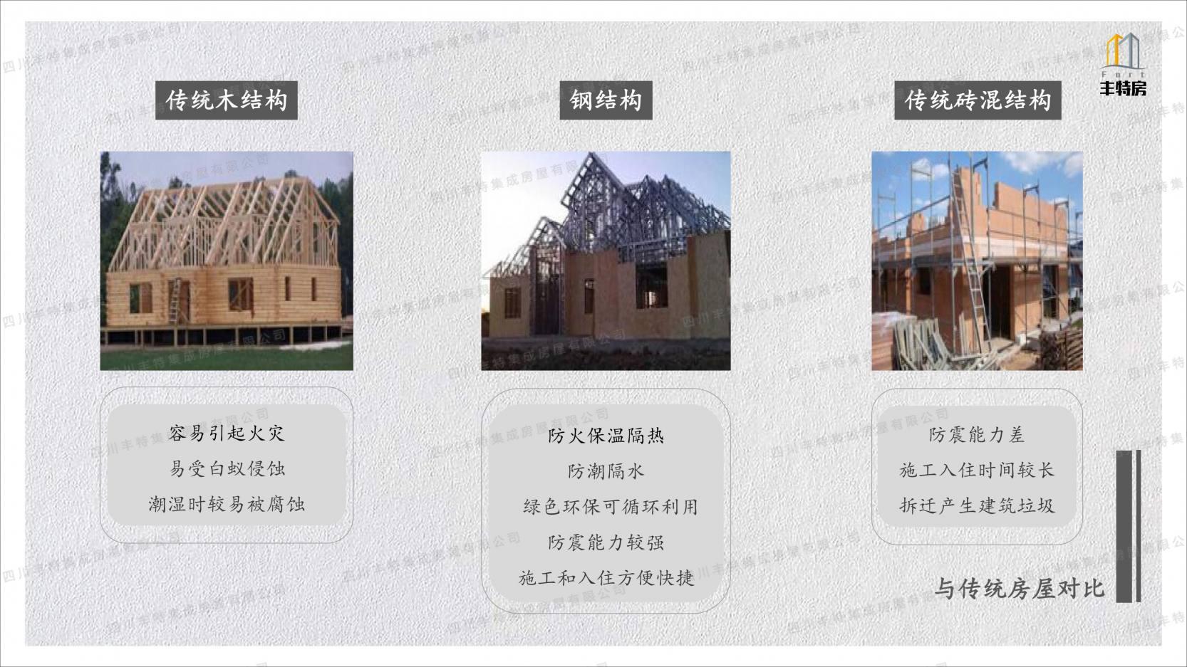 四川丰特集成房屋有限公司 (25)