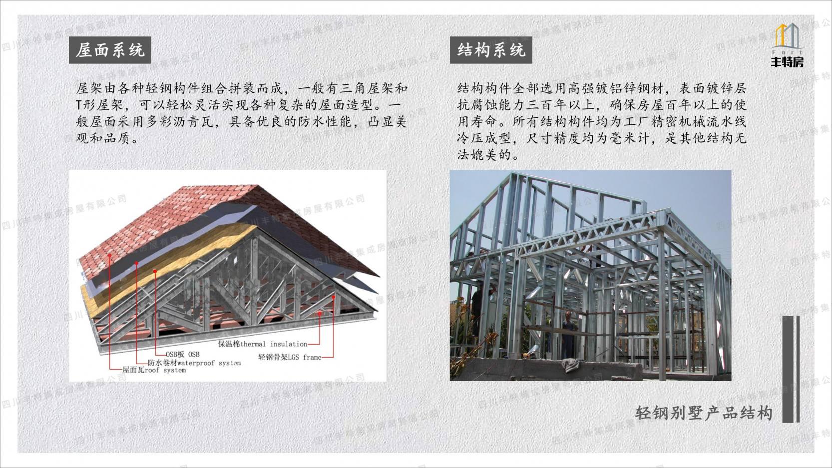 四川丰特集成房屋有限公司 (28)