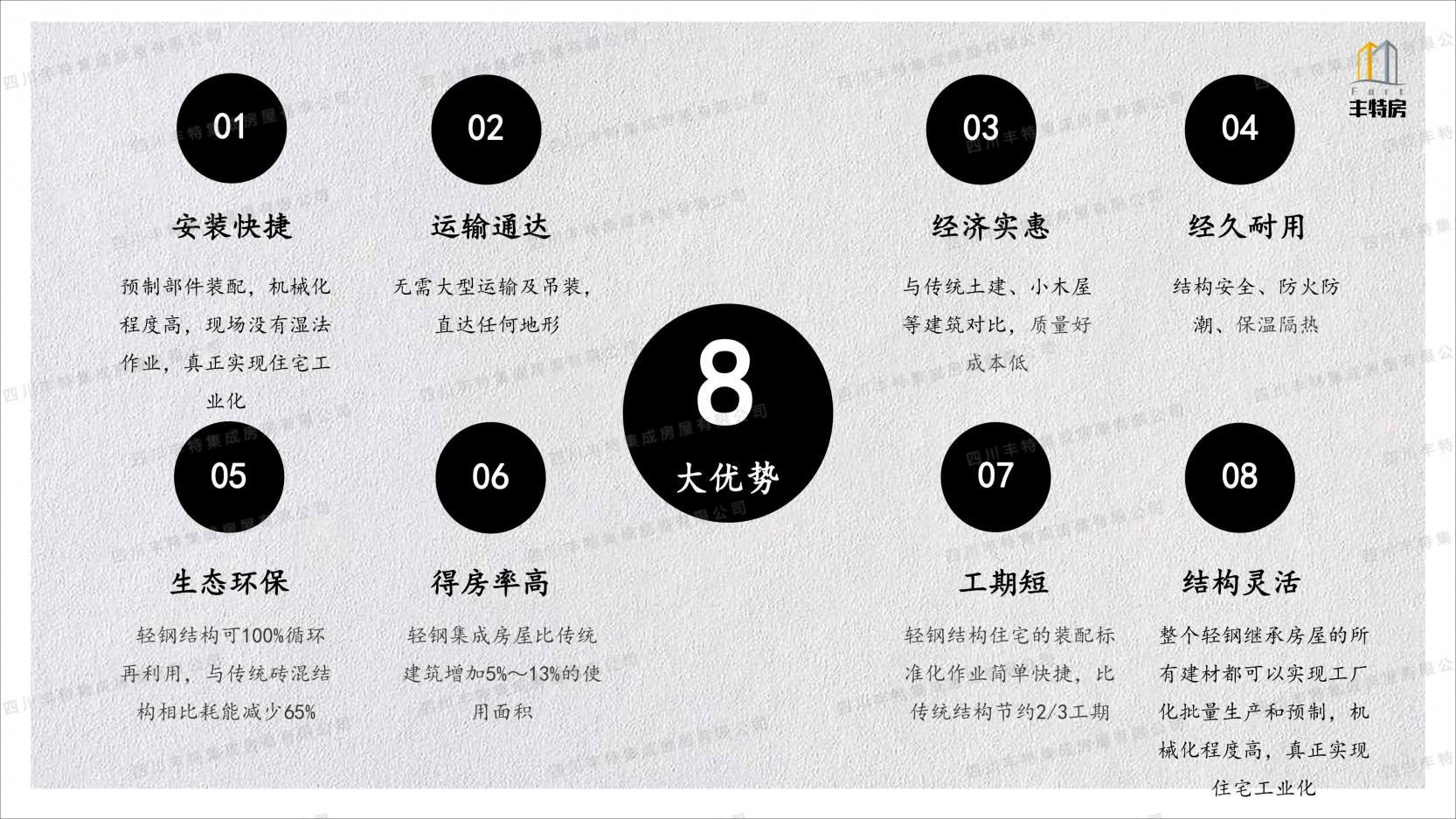 四川丰特集成房屋有限公司 (24)